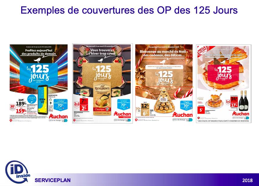 Illustration retail et activation commerciale : les 125 jours Auchan