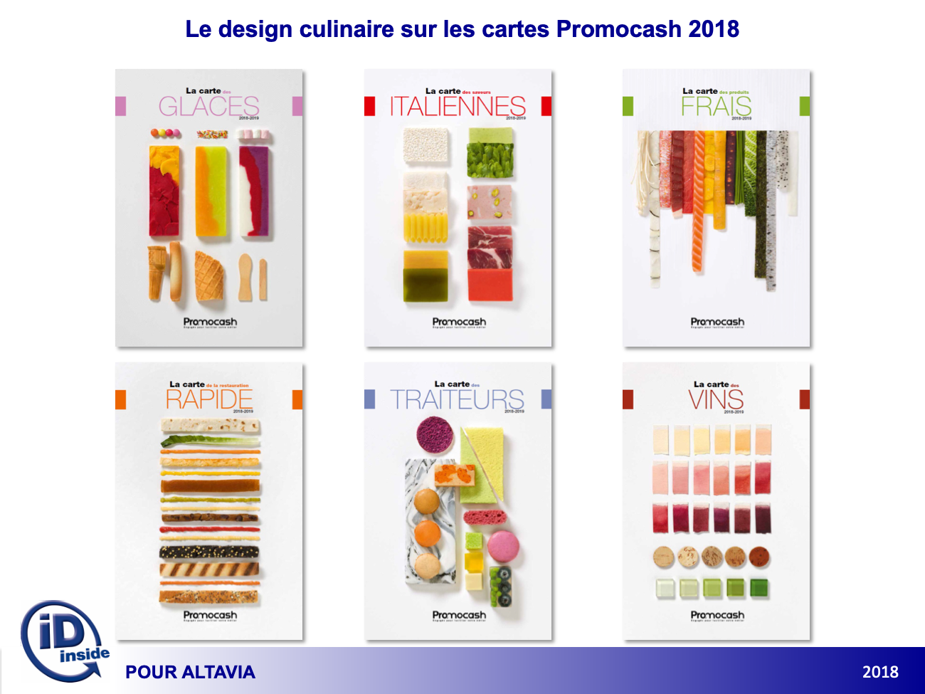 Illustration cas client ID Inside : Promocash, le design culinaire